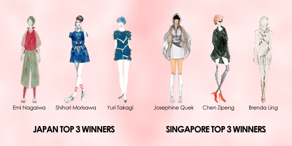 3rd Sustainable Fashion Design Contest